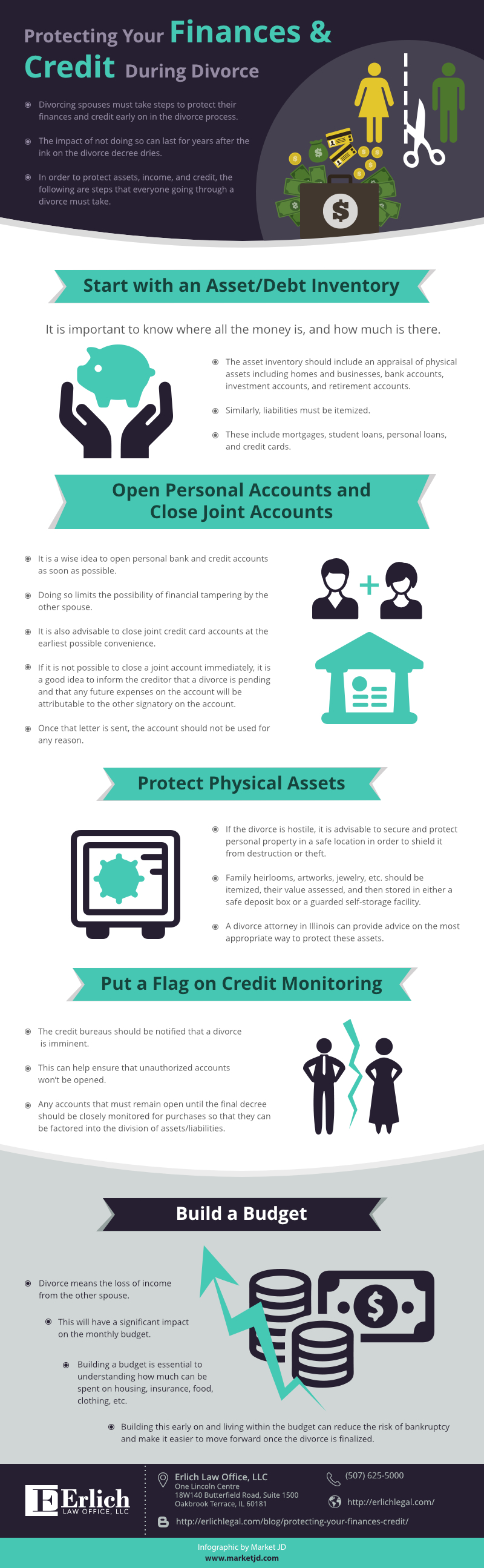 infographic_Protecting your Finances and Credit during Divorce