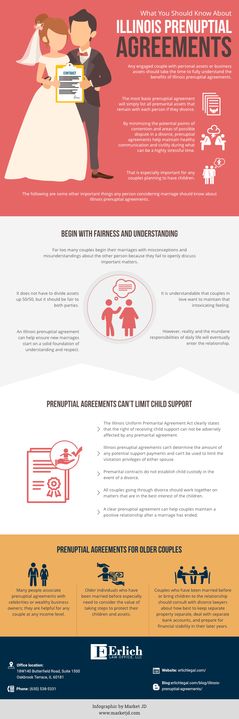 infographic_Illinois Prenuptial Agreements