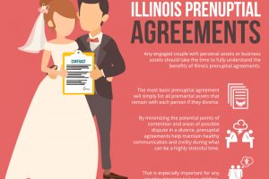 What You Should Know About Illinois Prenuptial Agreements